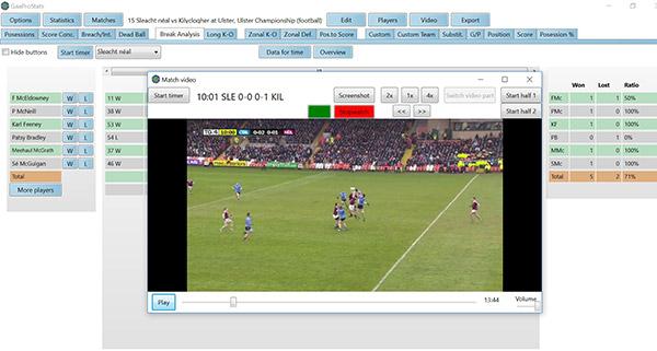GAA Performance Analysis software » using cutting-edge